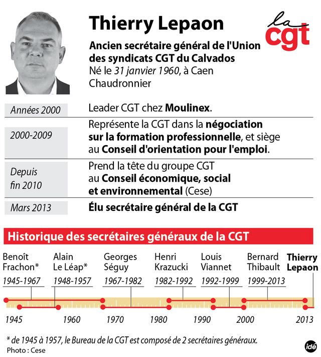 Thierry Lepaon