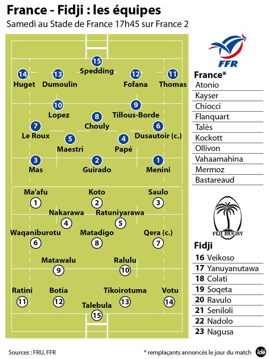 France - Fidji : les équipes.