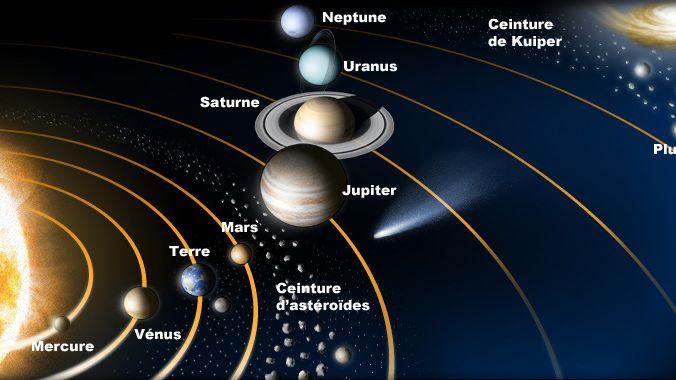 Les planètes visibles en décembre