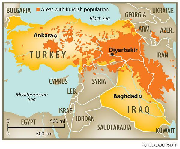 Kurd populations