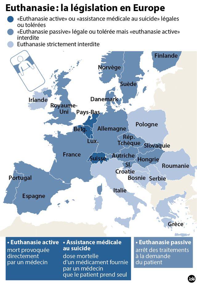 Euthanasie : la législation en Europe