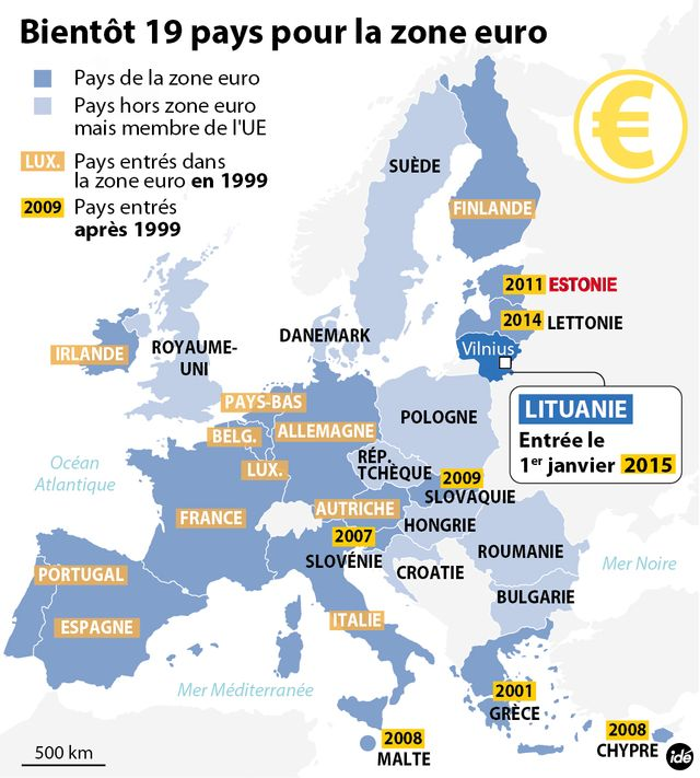 Infografie ide Zone euro