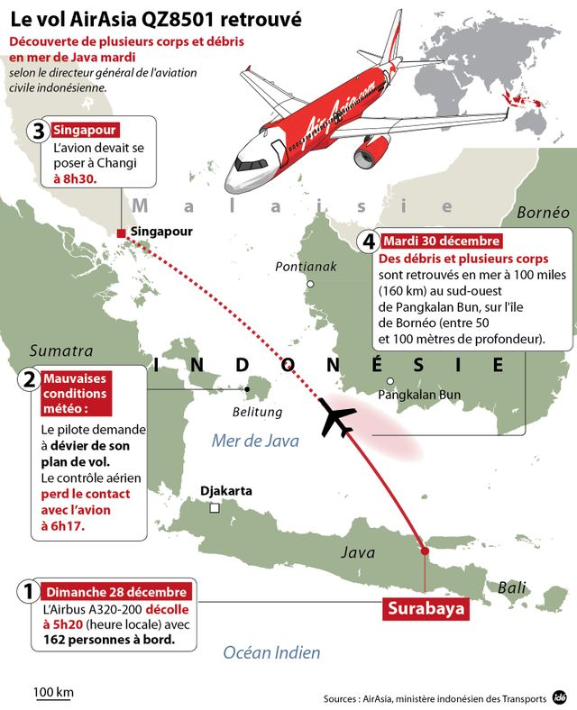 Plusieurs corps et débris du vol d'Air Asia retrouvés en mer de Java