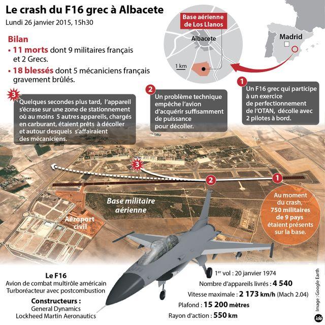 Le crash du F-16 en Espagne