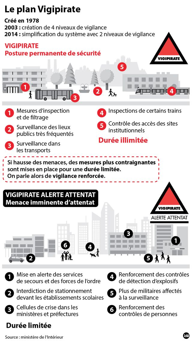 Plan Vigipirate, alerte maximale