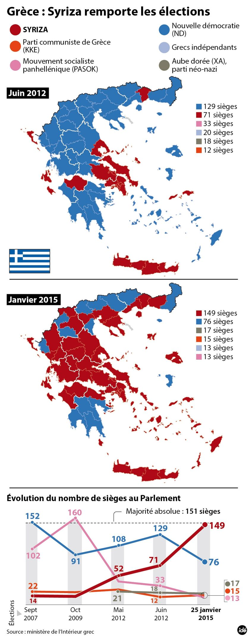 Victoire de Syriza infographie