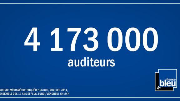 Audiences nov-déc 2014 Médiamétrie