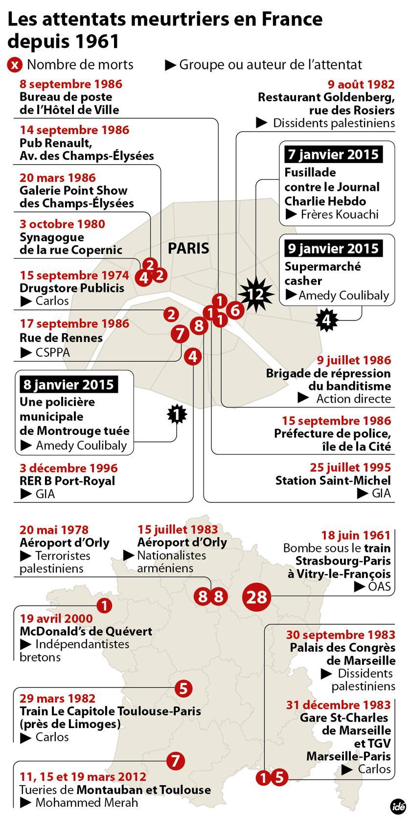 Les attaques terroristes en France depuis 1961