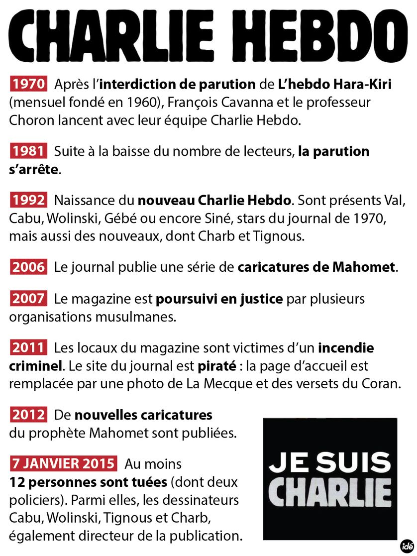 Charlie Hebdo_infographie