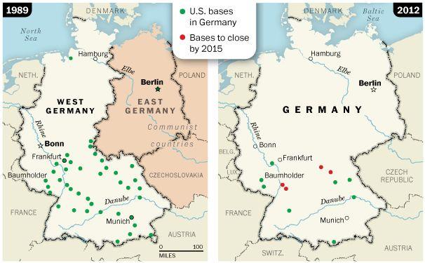 U.S. Army Base Germany