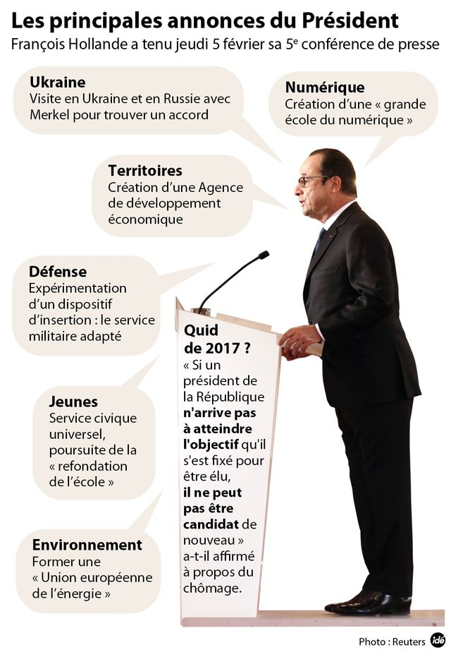 Infographie 5e conférence de F. Hollande