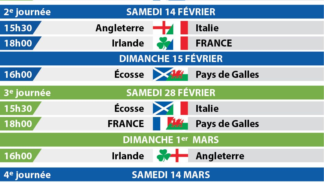 Calendrier Tournoi Des Six Nations 2021 Rugby   Tournoi des VI Nations : le calendrier des matches