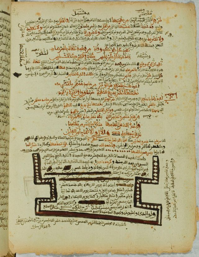 Colophon de l ouvrage grammatical d un auteur de Tombouctou, Muhammad Bâbâ ibn Muhammad al-Amîn ibn al-Mukthtâr copié au XIXème