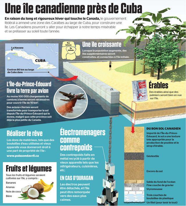 Infographie du Journal de Montréal
