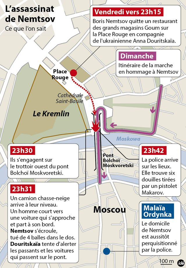 assassinat de Nemtsov : ce que l'on sait