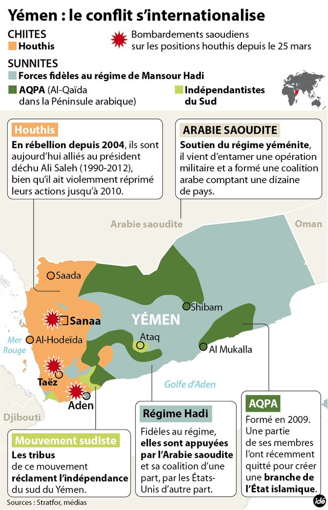 Bombardements au Yémen