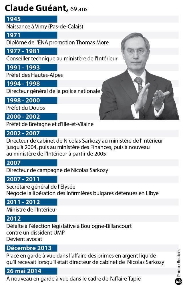 Claude Guéant affaires / garde à vue