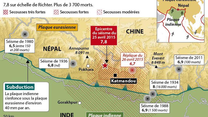 Le séisme du 25 avril 2015 au Népal.