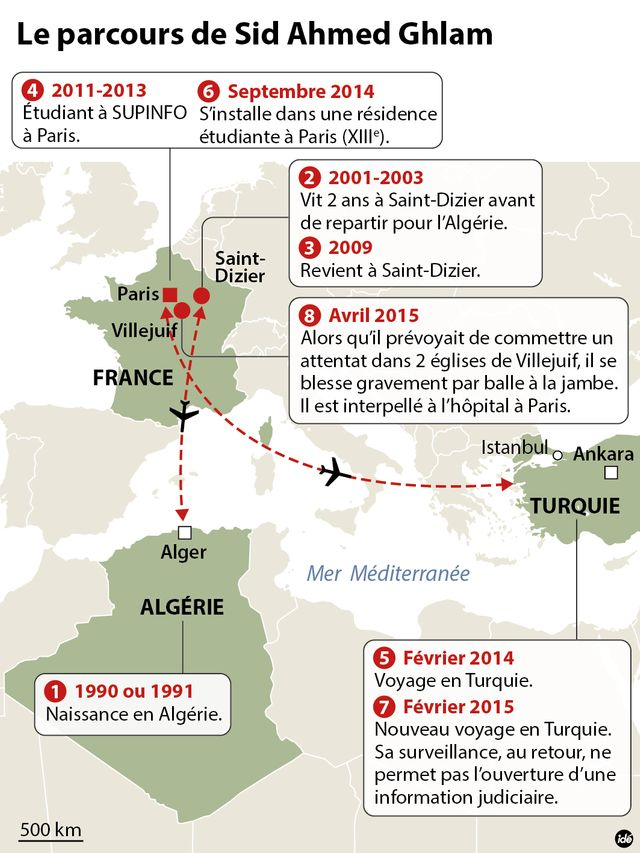 Affaire Sid Ahmed Ghlam infographie