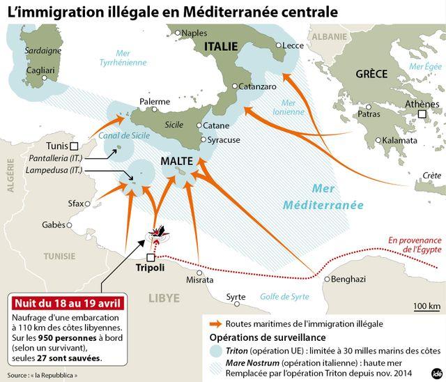 Les routes de l'immigration