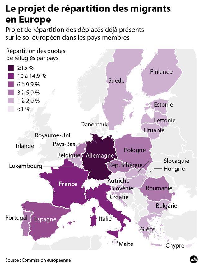 les demandes de la commission européenne en matière de migrants et de droit d'asile