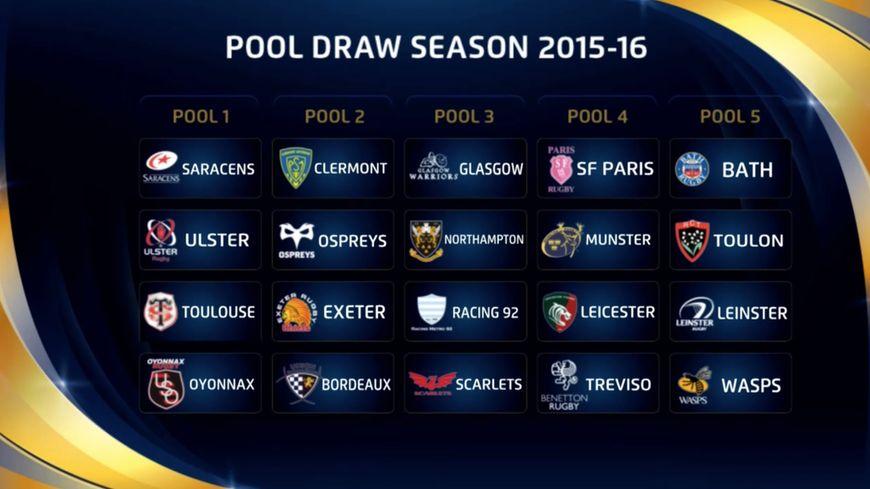 Calendrier H Cup.Rugby Decouvrez Le Tirage Des Poules De La Champions Cup