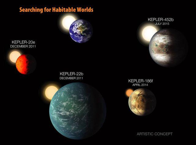 Recherche d'exoplanètes habitables