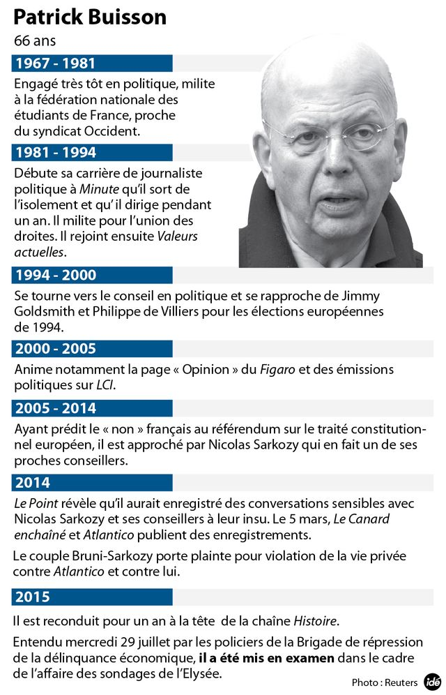 La parcours de Patrick Buisson, ancien conseiller de Nicolas Sarkozy
