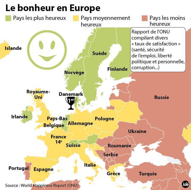 Le bonheur en Europe - source : World Happiness Report (ONU)