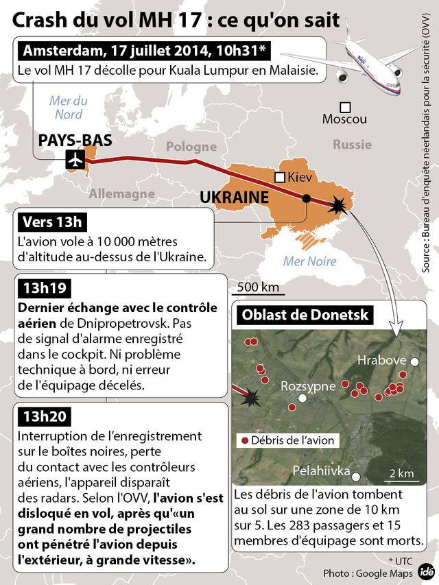 Le crash du vol MH 17 en Ukraine