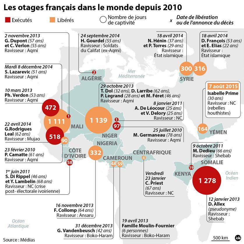 Les otages français dans le monde depuis 2010