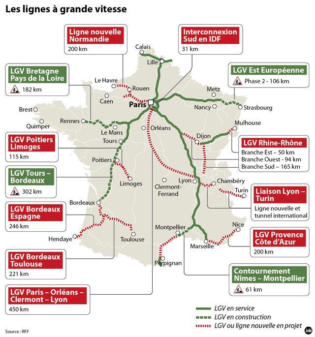 Les lignes grande vitesse en France