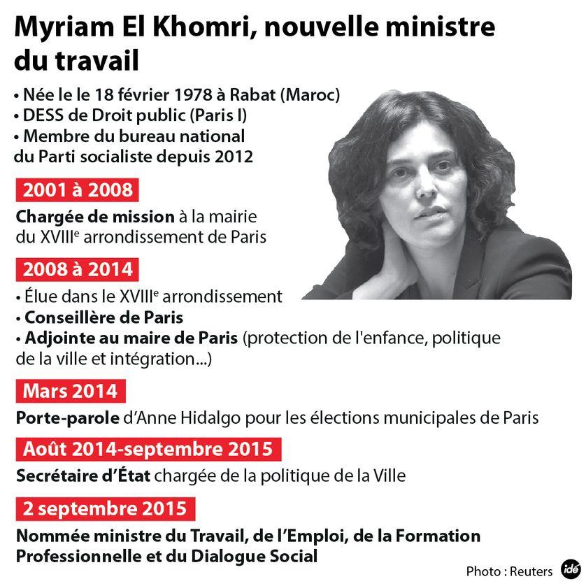 Myriam El Khomri, la nouvelle ministre du Travail