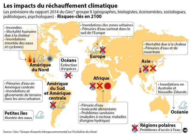 Le réchauffement climatique aura un impact grave