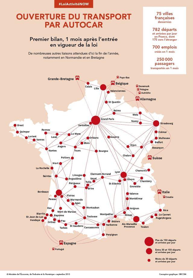 Créations de lignes de bus en France