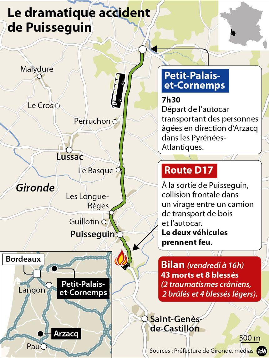 L'accident s'est produit à Puisseguin en Gironde