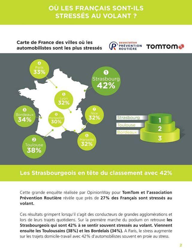 Les Strasbourgeois sont les plus stressés au volant