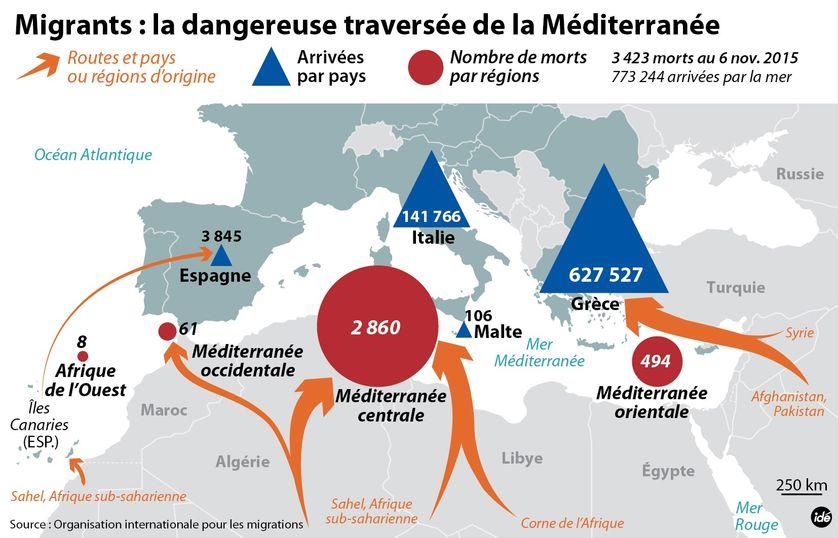 Migrants : la dangereuse traversée de la Méditerranée. Les routes migratoires les plus meurtrières au 6 novembre 2015