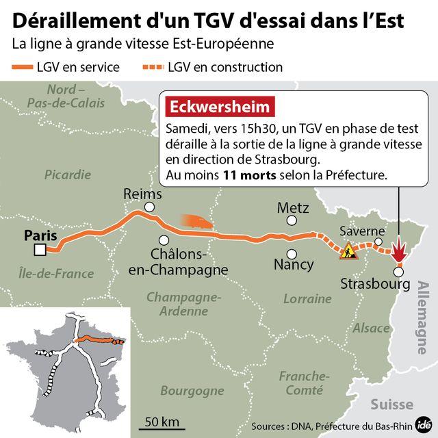 Plusieurs morts dans le déraillement d'un TGV d'essai