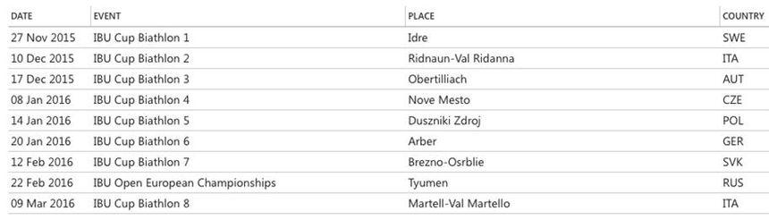 Le calendrier de la coupe du monde B de biathlon
