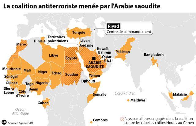 Une coalition de 34 pays musulmans contre l'organisation EI