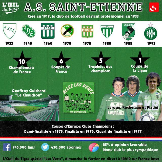 Infographie Saint Etienne