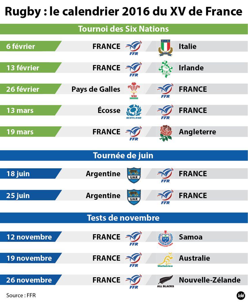 Calendrier Du Tournoi Des 6 Nations.Tournoi Des Six Nations Le Xv De France Pour Franchir Un