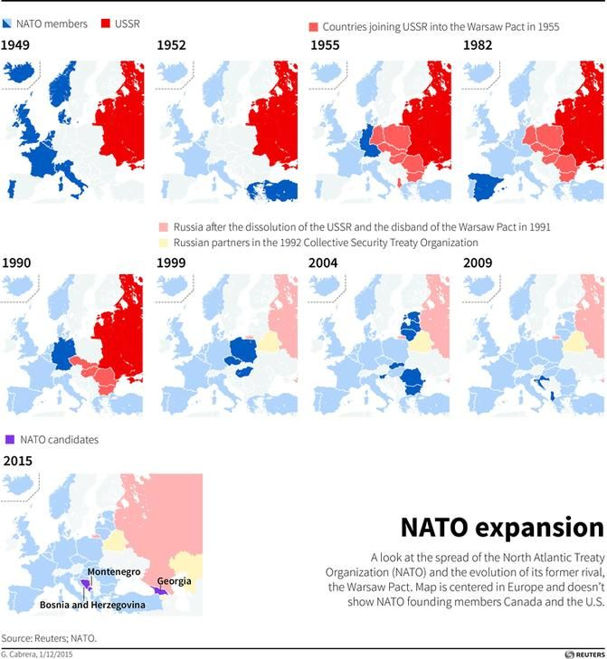 Les extensions successives de l'Otan en Europe depuis 1949