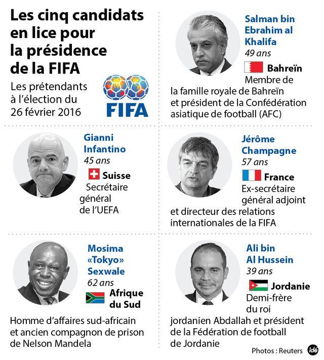Les cinq candidats en lice pour la présidence de la FIFA