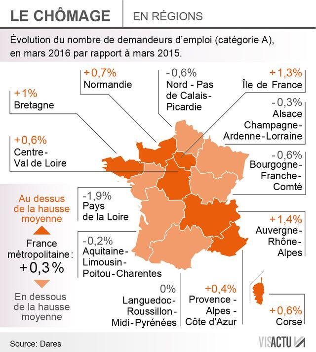 INFOGRAPHIE : Le chômage en régions