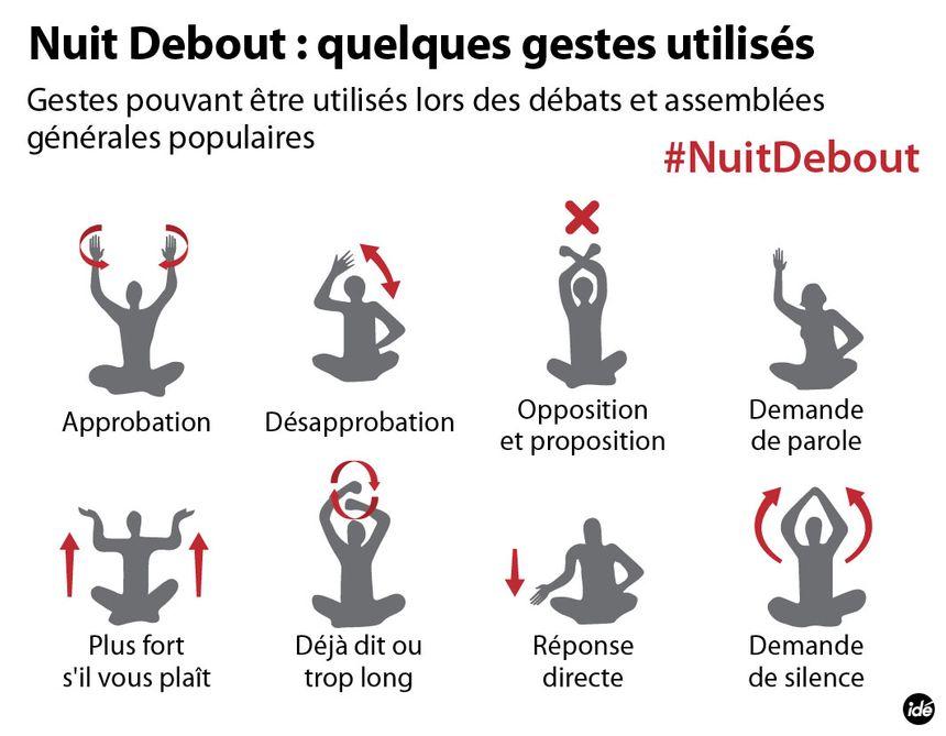 """Nuit Deout, des codes inspirés des """"indignés"""" expagnols"""