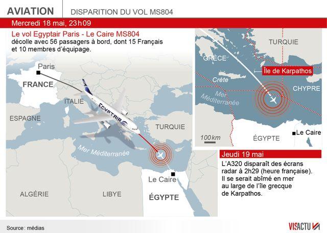 Le vol MS804 devait atteindre Le Caire vers 3h du matin