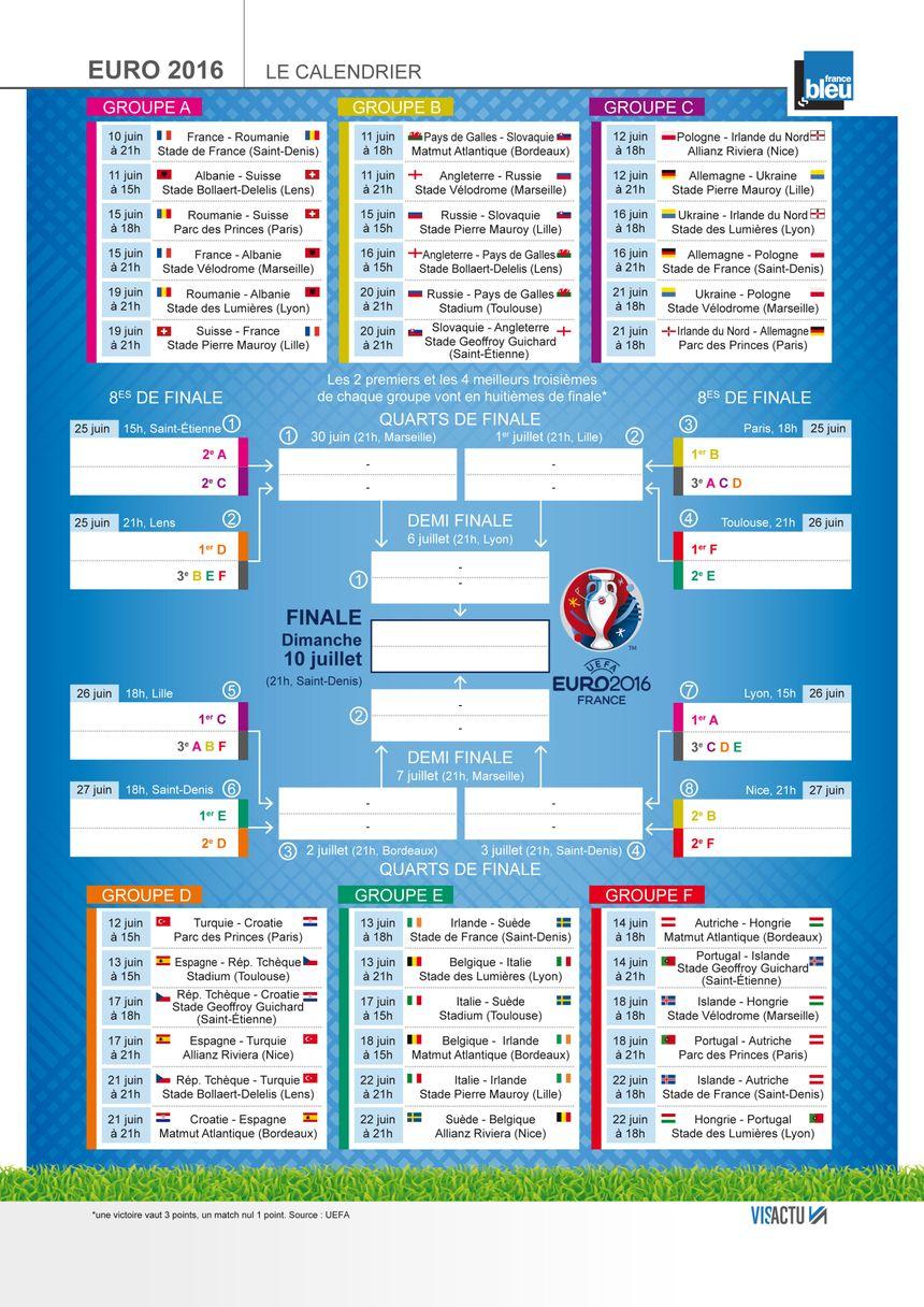 Calendrier Des Match Euro.Euro 2016 Telechargez Le Calendrier De La Competition