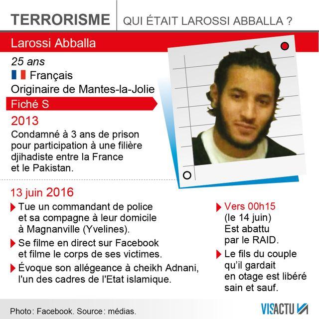 INFOGRAPHIE : Qui était Larossi Abballa, le meurtrier présumé des deux policiers